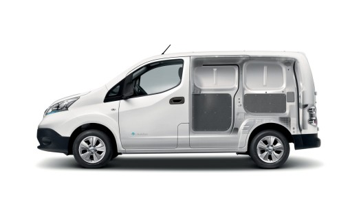 Ranking the range of electric vans